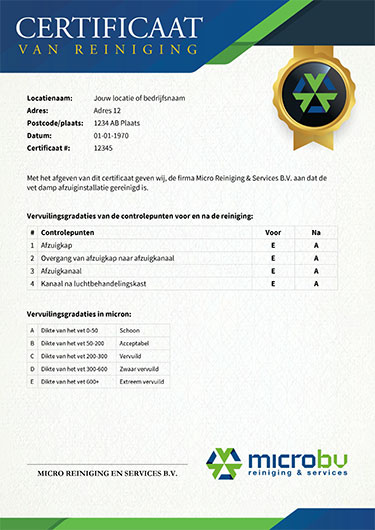 Voorbeeld van een certificaat van reiniging van Micro reiniging voor vetkanaal reinigen